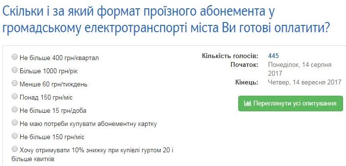 Скільки повинен коштувати проїзд в електротранспорті Львова: в місті проводять опитування