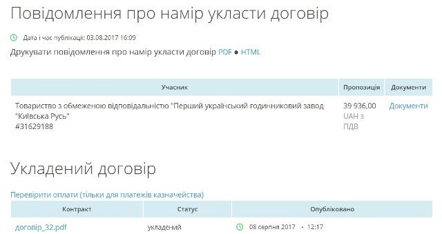 Ганущин замовив годинники у київської фірми