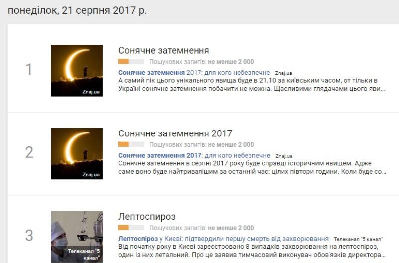 21 серпня: найпопулярніші запити у Google