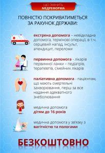 Верховна Рада остаточно затвердила медичну реформу