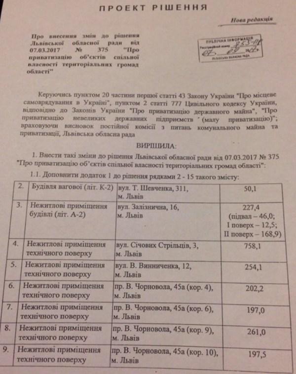 Облрада Львівщини дозволила приватизувати 16 приміщень