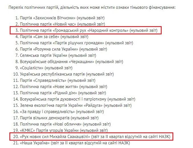 Комітет виборців України вимагає перевірити партії Добродомова та Саакашвілі