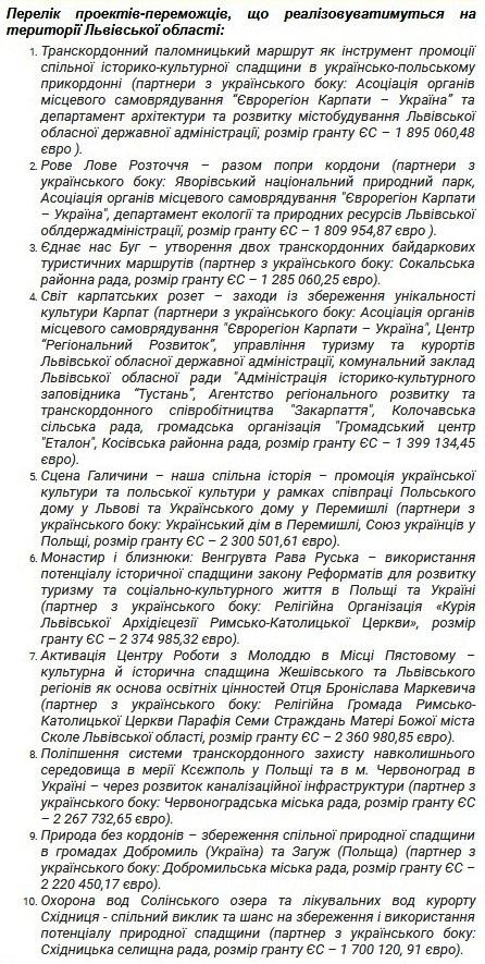ЄС профінансує 10 історико-культурних проектів Львівщини