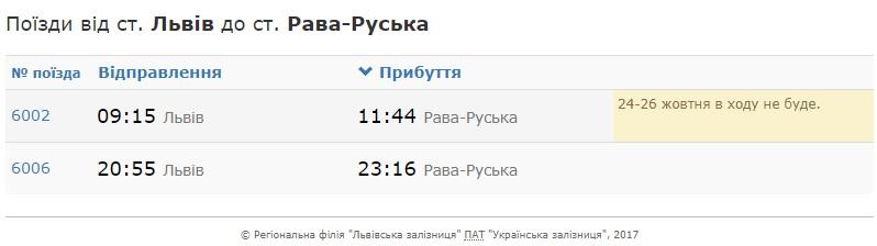 Електричка «Львів-Рава-Руська» три дні їздитиме за зміненим розкладом