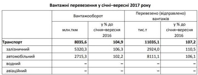 З початку року мешканці Львівщини все менше користуються маршрутками