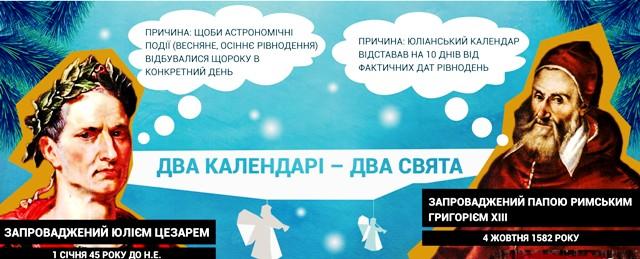 Католицьке Різдво стало в Україні вихідним днем