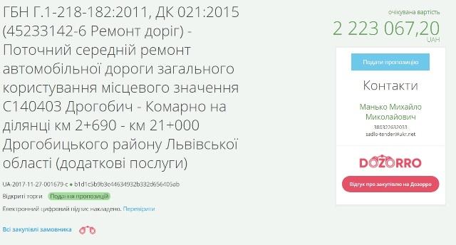 На ремонт частини дороги Дрогобич – Комарно виділили більше 2 млн грн