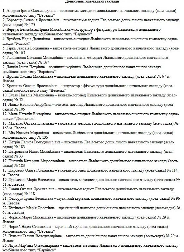 Садовий виділив успішним педагогам Львова більше 2 мільйонів премій. Перелік