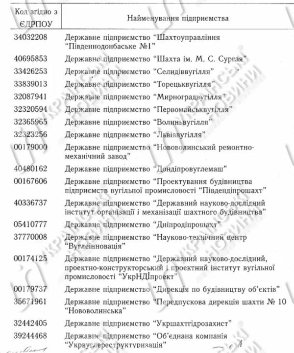 «Львіввугілля» увійде в склад «Національної вугільної компанії»