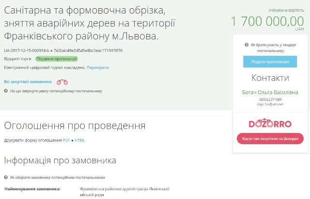 У Франківському районі Львова передбачили майже 2 млн грн на вирубку аварійних дерев